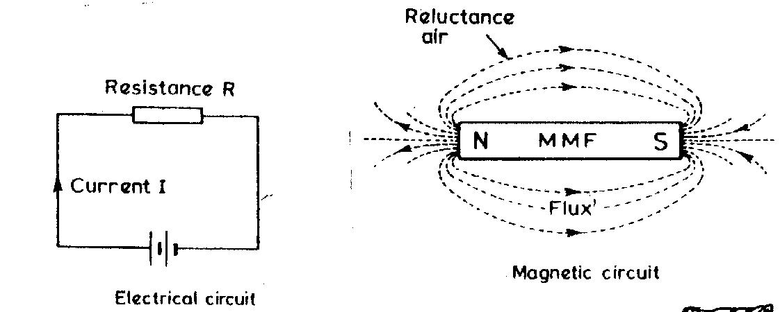 Electrical Engineering Tutorial ~ Comparison between ...