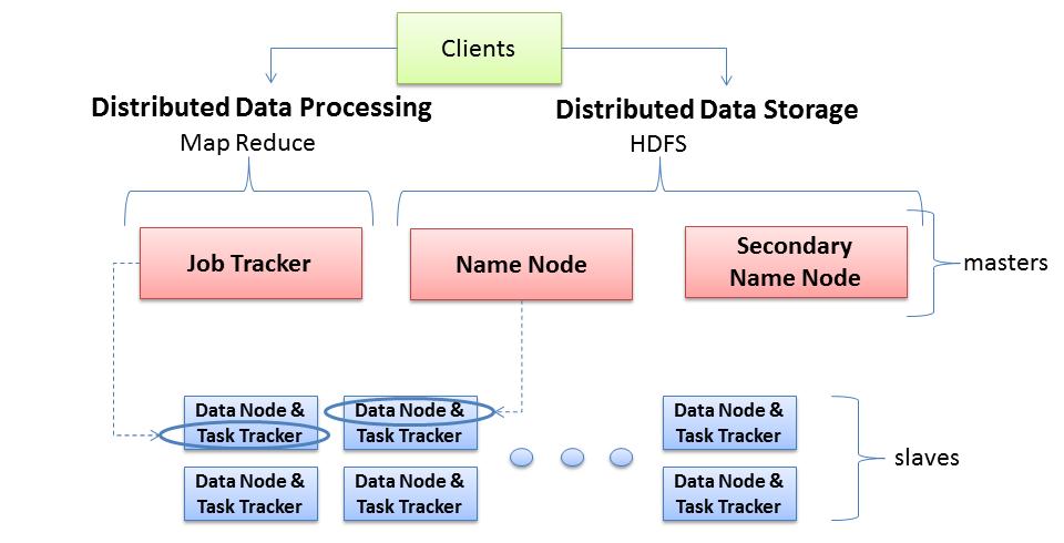 hadoop in practice pdf 2014