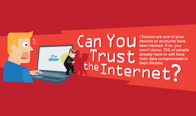 Image: Can You Trust the Internet?