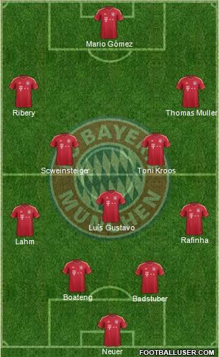 Futebol de botão: Bayern Munchen