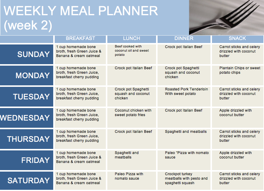 Fitaddicted: Week 2 Autoimmune Paleo Meal Plan & Recipes