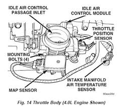 1988 Jeep Cherokee Map Sensor Location on 2006 toyota land cruiser fuse box diagram