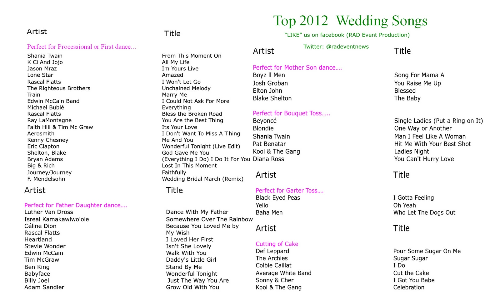 RAD Event Production Inc 2012 Top Wedding Songs