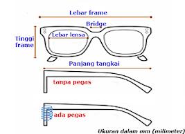 Info ukuran frame