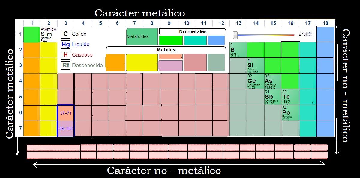 Los metales metal en la tabla periodica tabla peri dica metales no metales no metales y metaloides magnaplus urtaz Choice Image