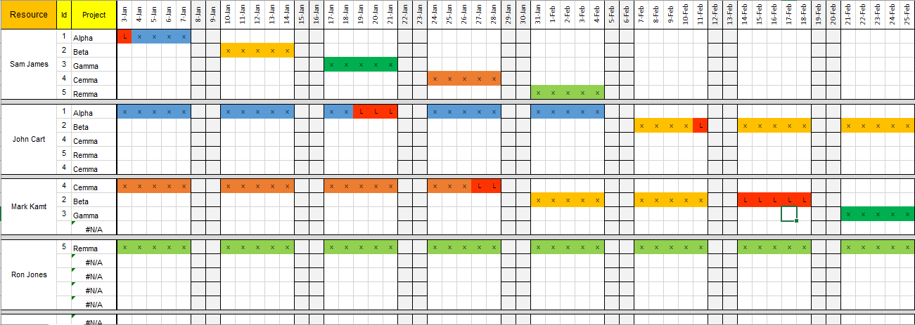 team resource plan excel template download free project