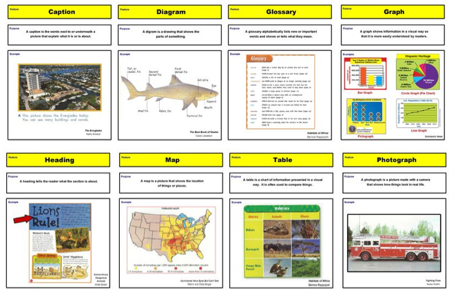 Non Fiction Text Features Lessons Tes Teach – Nonfiction Text Features Worksheet
