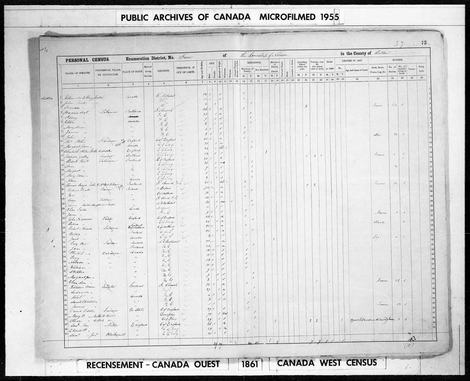 Olive tree genealogy blog 1861 canadian census online at library 1861 canadian census online at library and archives canada aiddatafo Images