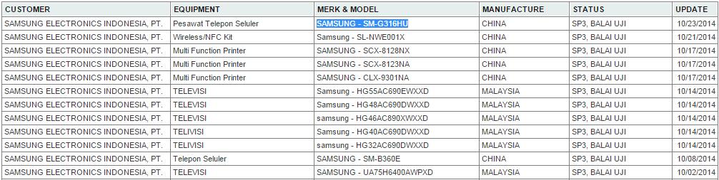 Ponsel low-entri Samsung SM-G316HU akan segera beredar di pasar Indonesia