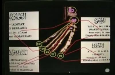 salah satu mukzijat Al-Qur'an