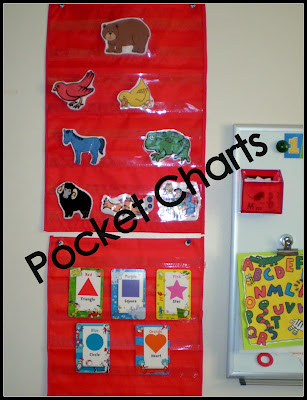 pocket chart activities