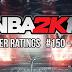 NBA 2K15 50 Player Ratings Revealed [#150 - #101]