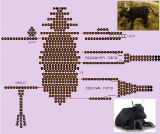 Знаки зодиака из бисера. Телец или просто бык, схема