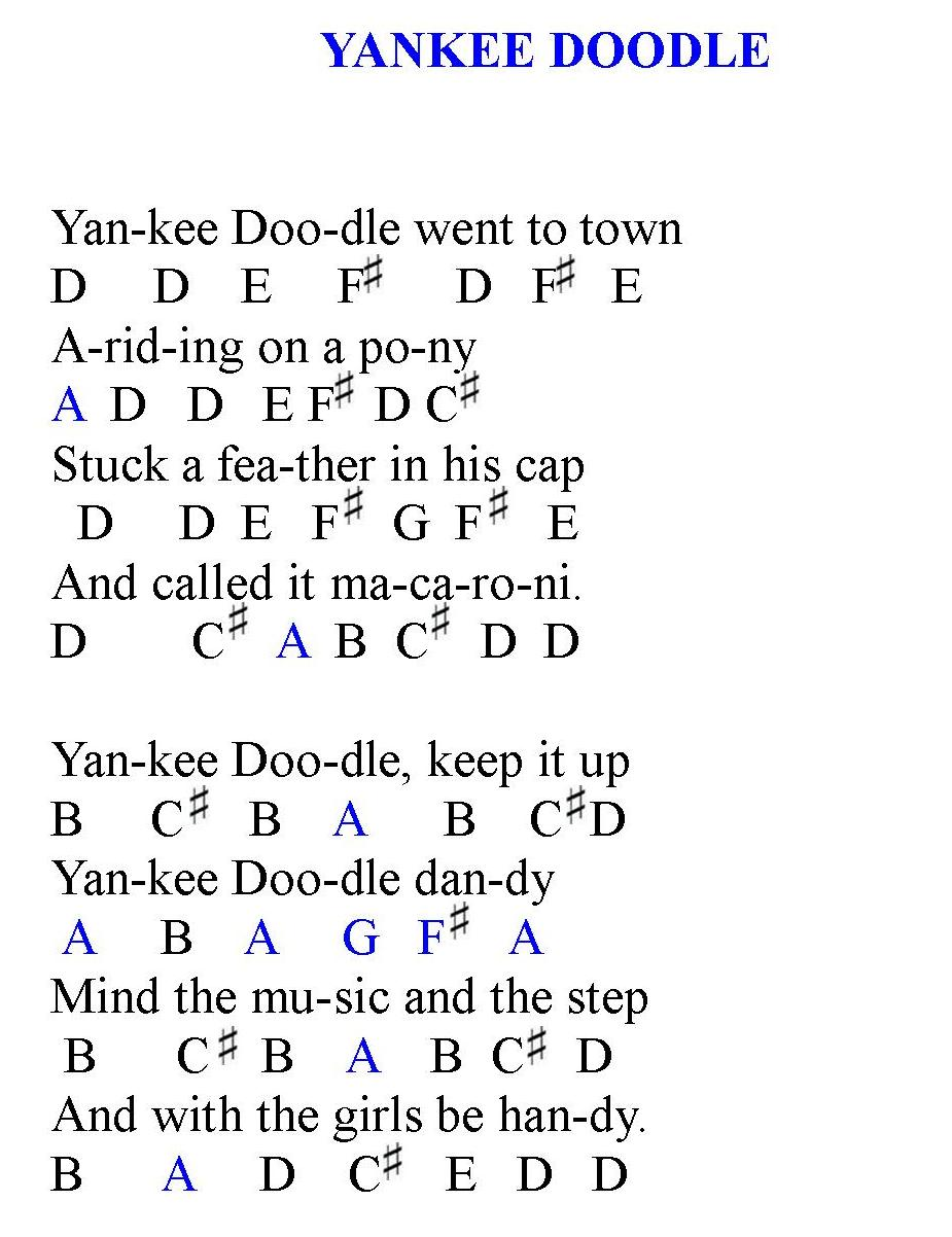 MUSIC LESSONS: Today's Piano Lesson is Yankee Doodle. This is a great ...
