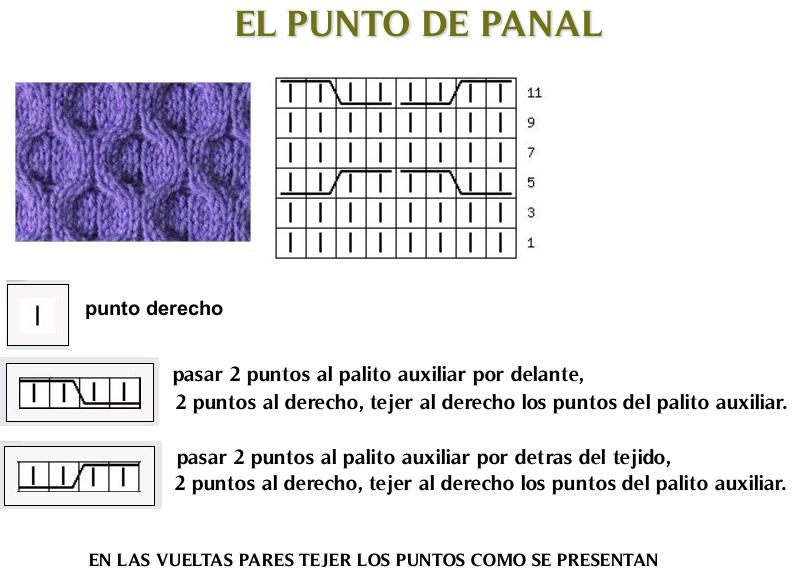 Silvana Tim - Tejido con dos Agujas, puntos, patrones de tejido: El ...