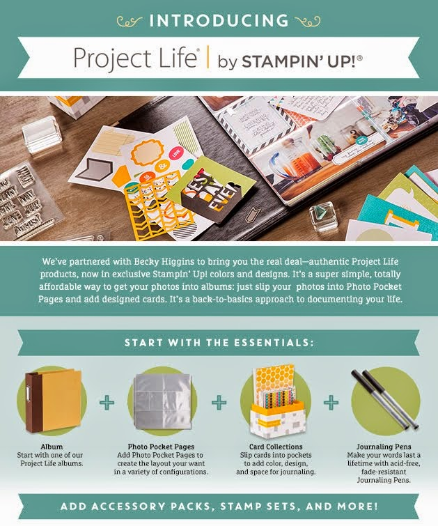 Stampin' Up! has Project Life!