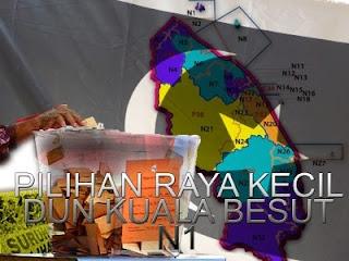 tarikh pilihan raya kecil Dewan Undangan Negeri (Dun) Kuala Besut