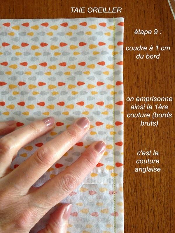Taie d 39 oreiller rectangulaire le tuto facile en photos cmoikikou - Coudre une housse de coussin rectangulaire ...