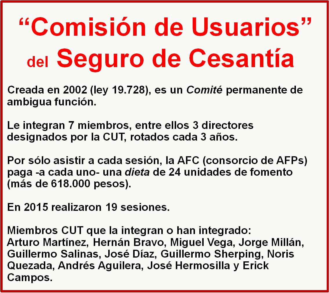 """""""Comisión de Usuarios"""" del Seguro de Cesantía, miembros CUT y dietas."""
