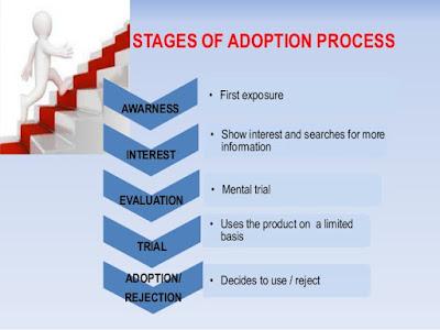 child adoption process in Florida