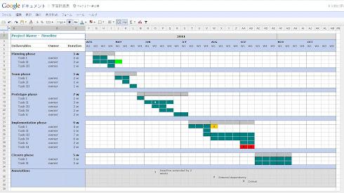 学習計画と実績表