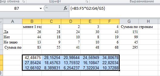 Как в excel сделать таблицу квадратов