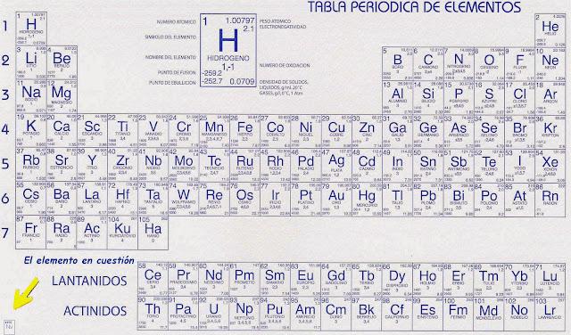 tabla periodica completa con peso atomico choice image periodic tabla periodica completa con peso atomico images - Tabla Periodica Completa Con Numero Masico