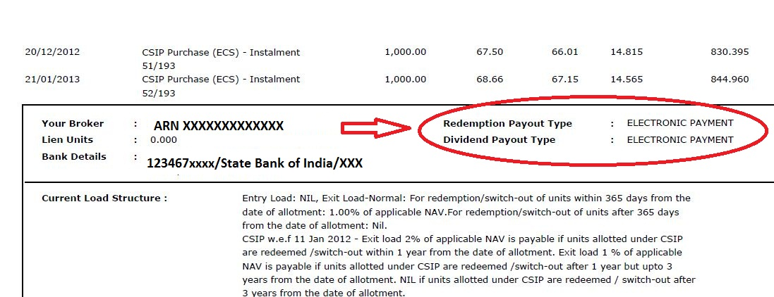 how to stop ecs payment for mutual funds