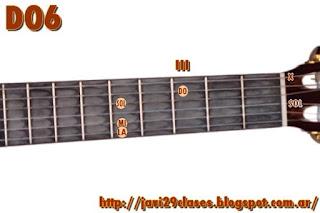 DOadd6 = Cadd6 gráfico de Acorde Mayor con sexta (6) en Guitarra