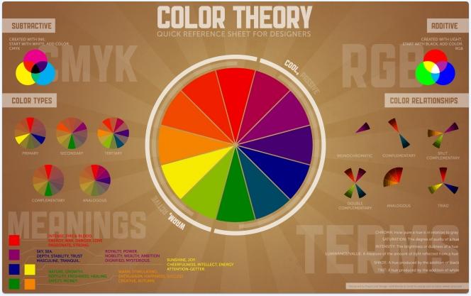 infografa de las fuentes tipografas y colores de las marcas leer aqu