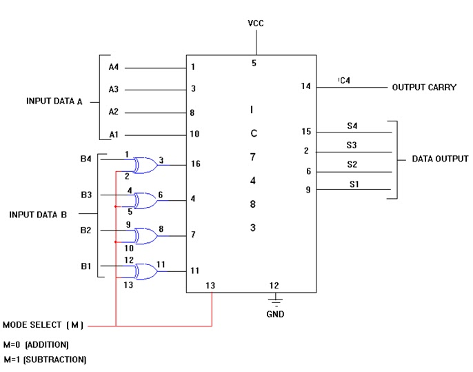 the knowledge hubb to design and implement of bit binary adder, wiring diagram