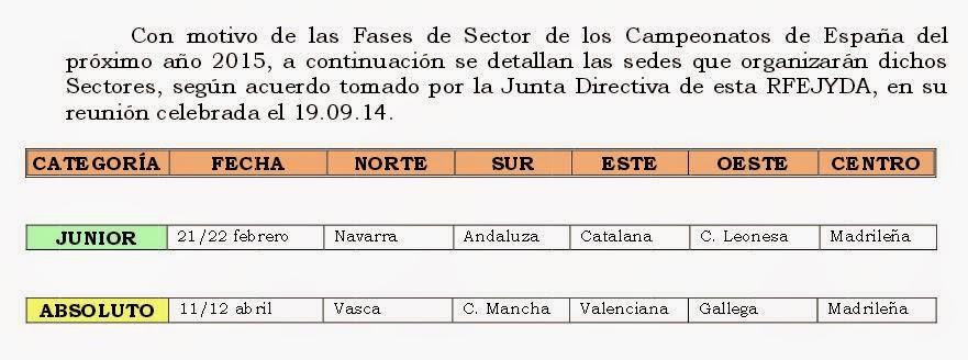 http://www.rfejudo.com/documentos/circulares/192-Sedes-Sectores-Campeonatos-de-Espa%C3%B1a-2015.pdf