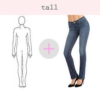 Tips Memillih dan Membeli Jeans Sesuai Bentuk Tubuh
