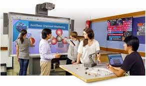 student-centered classroom