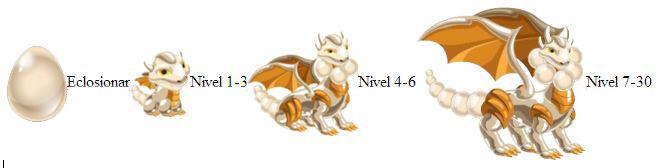 crecimiento del dragon perla