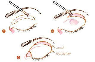 How To Apply Eyeshadow, Apply Eyeshadow, Eyeshadow, eyeliner tips