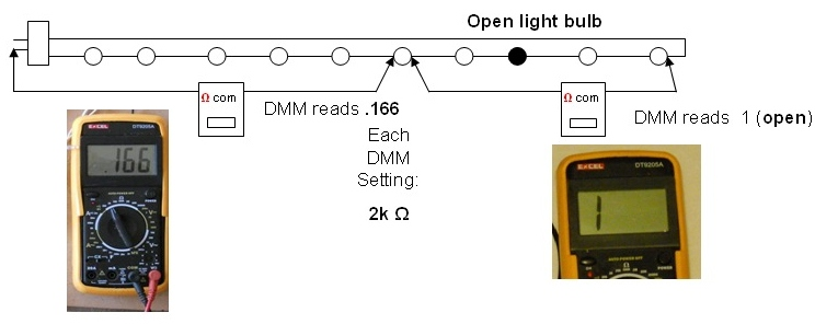 DIY Christmas lights: How to use a multimeter 3 - LED & Resistance ...