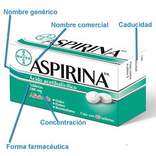 Ejemplo de un medicamento con las indicaciones particulares que debe contener la etiqueta.