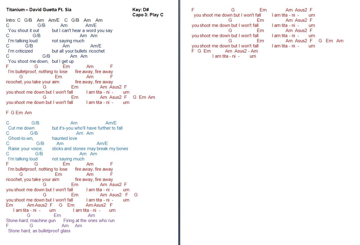 Talkingchord David Guetta Ft Sia Titanium Chords