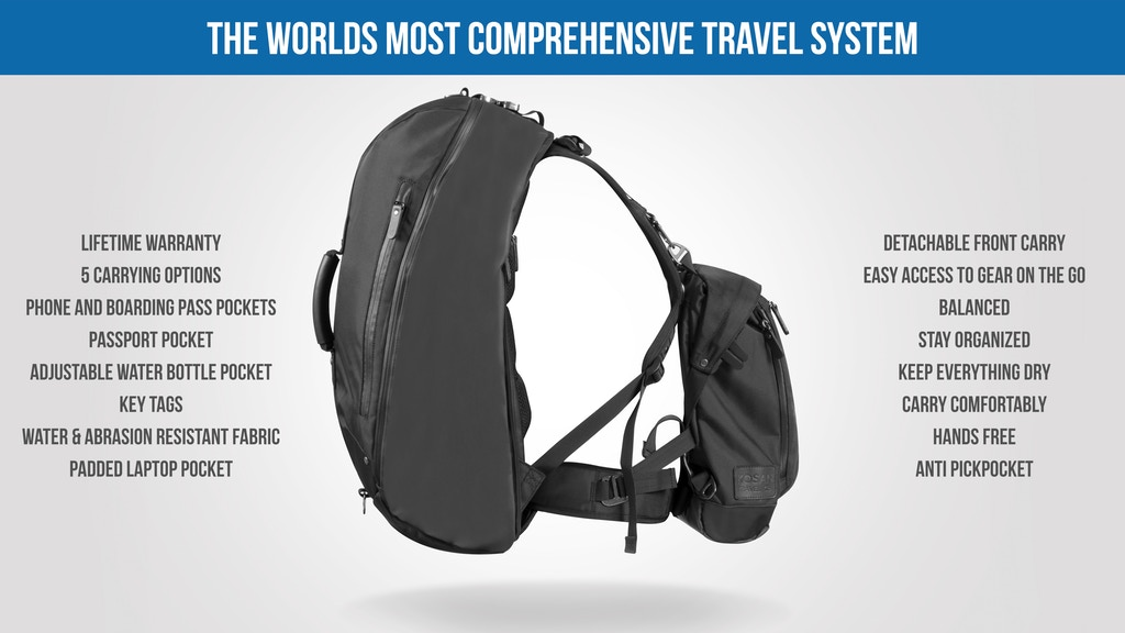 Best world travel backpack system