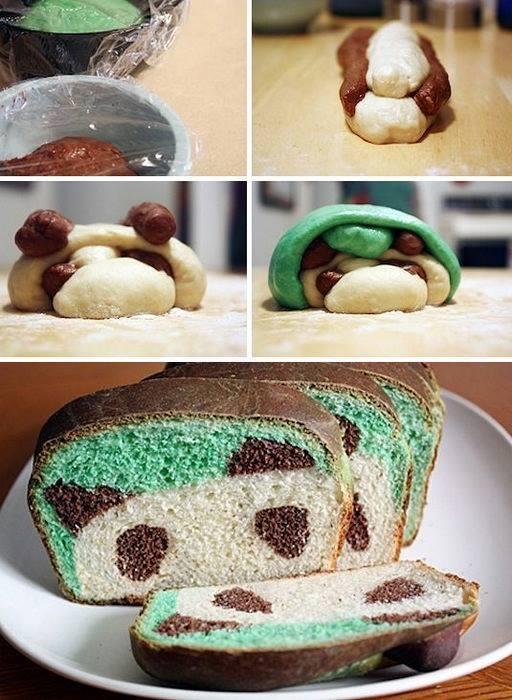 Cake Step by Step Tutorials | Tutorials