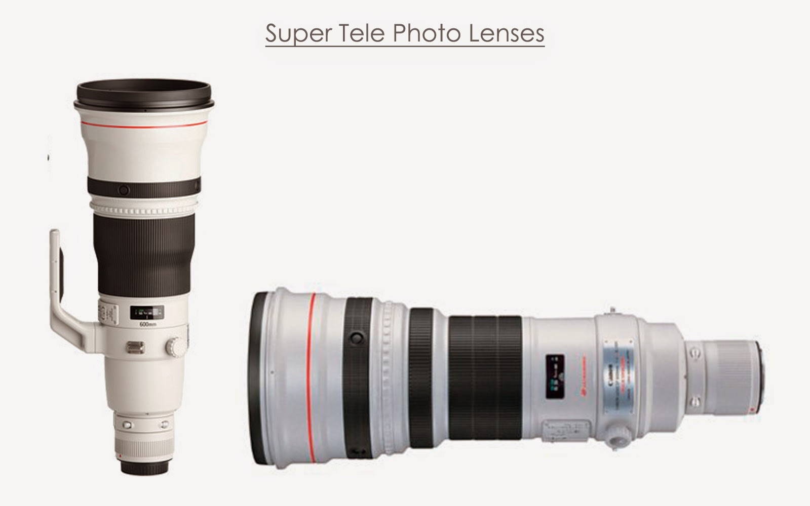Super Tele Photo Lenses