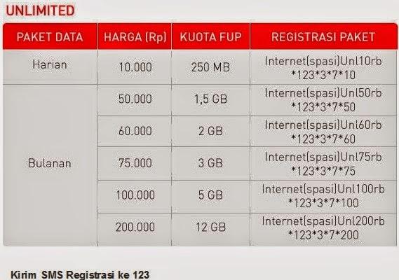 http://english-style-bedsheet.blogspot.com/2014/06/cara-daftar-paket-internet-smartfren.html