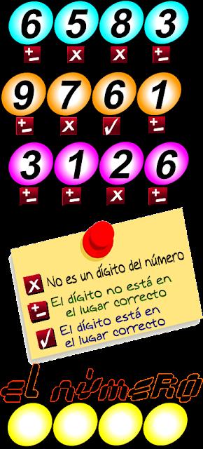 Descubre el Número, Picas y Fijas, El número oculto, ¿Cuál es el número oculto?, Problemas de Ingenio, Problemas de lógica, Desafíos Matemáticos, ¿Cuál es el Número?, Acertijos, Acertijos Matemáticos