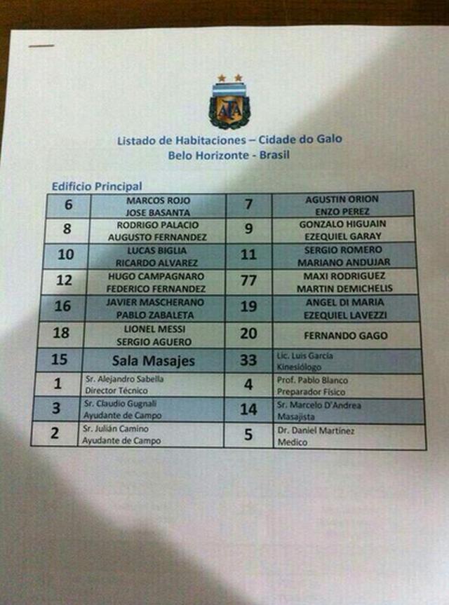 Listado de las habitaciones del seleccionado argentino para el Mundial Brasil 2014