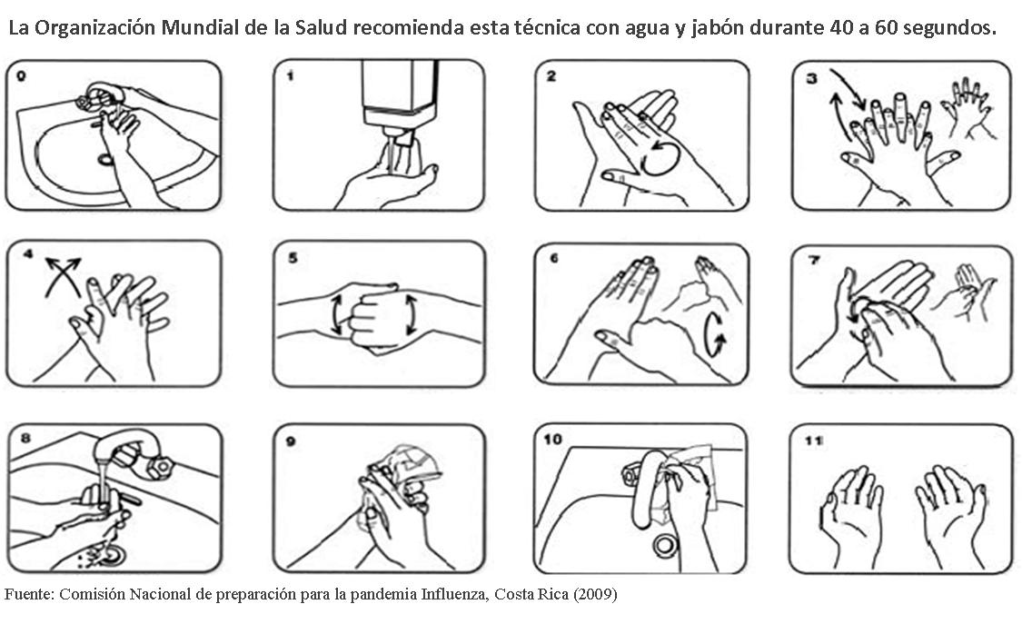 Pasos de lavado de manos clinico para colorear - Imagui