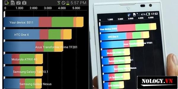 so sánh hiệu năng điện thoại sky a840sp và samsung galaxy s3