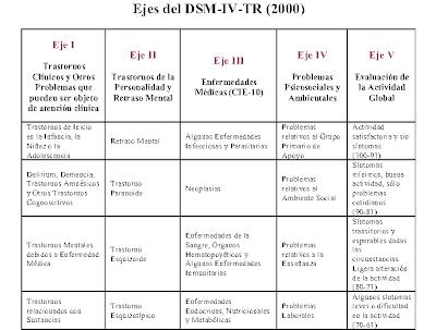 PSICOSOMATICA IN ETAapos PEDIATRICA PSICOMED