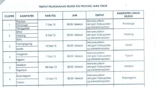 Jadwal Pelaksanaan Seleksi Pendamping Lokal Desa Provinsi Jawa Timur