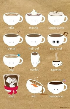 lovely chart of coffee types